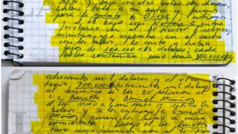 Causa Cuadernos Conozca El Pedido De Elevacion A Juicio